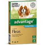 Advantage for Dogs 4-10 kg